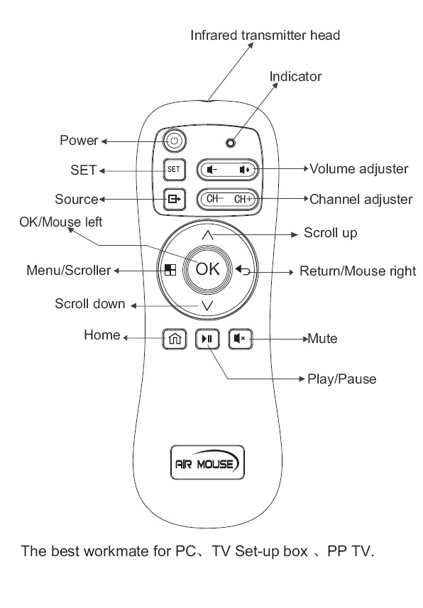 MyGica KR-53 Wireless Motion Remote <b>**Discontinued**</b>