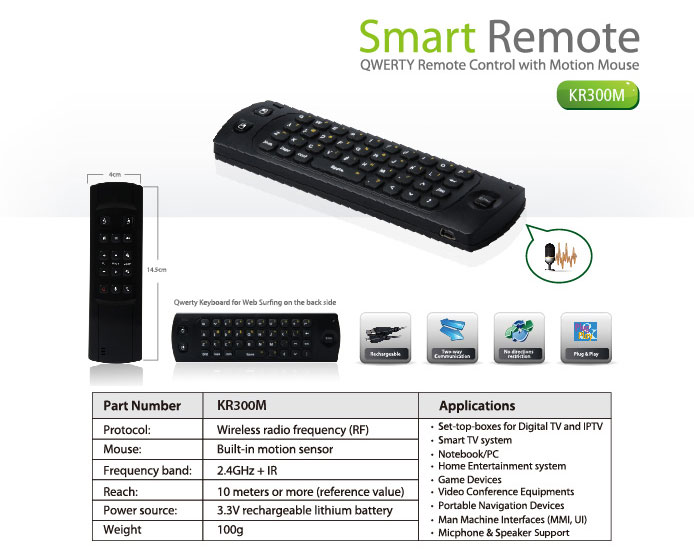 MyGica KR-300FM Wireless Mouse/Keybaord/Speaker + Mic Remote <b>**Discontinued**</b>